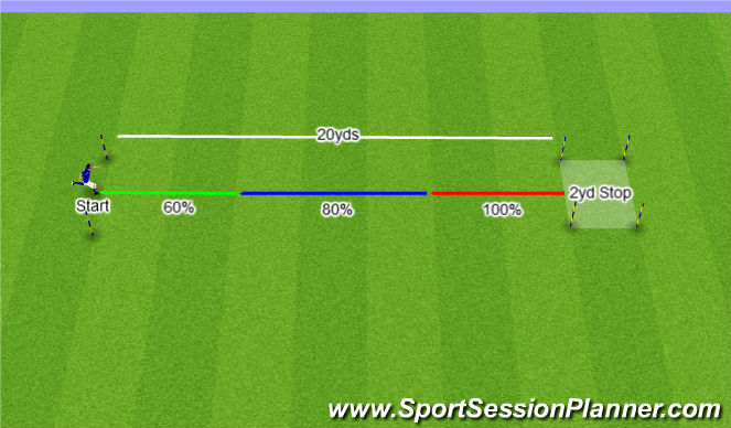 Football/Soccer Session Plan Drill (Colour): EPE (Warm-Up con't)