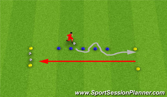 Football/Soccer Session Plan Drill (Colour): Dribbling at Speed