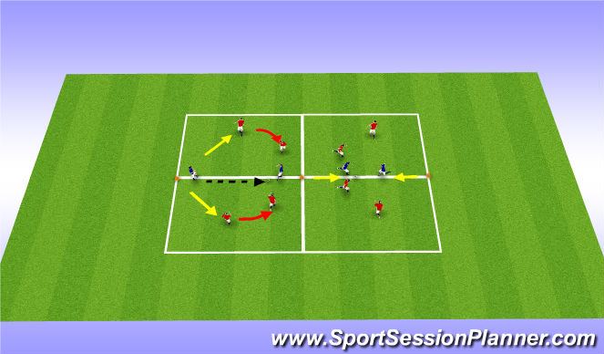 Football/Soccer Session Plan Drill (Colour): Def. tech 2: pressure andcover