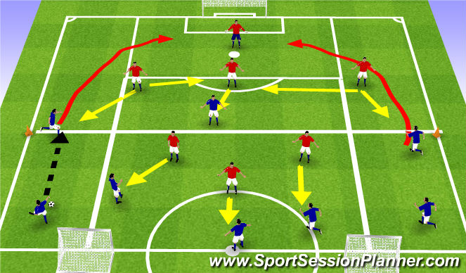 Football/Soccer Session Plan Drill (Colour): 8v6+1 to small goals