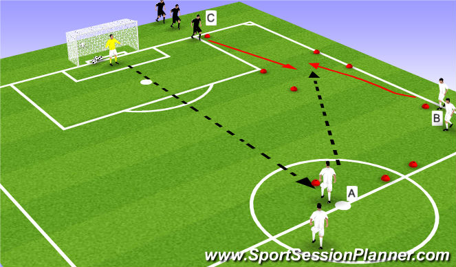Football/Soccer Session Plan Drill (Colour): 1v1 Close Down & Defend