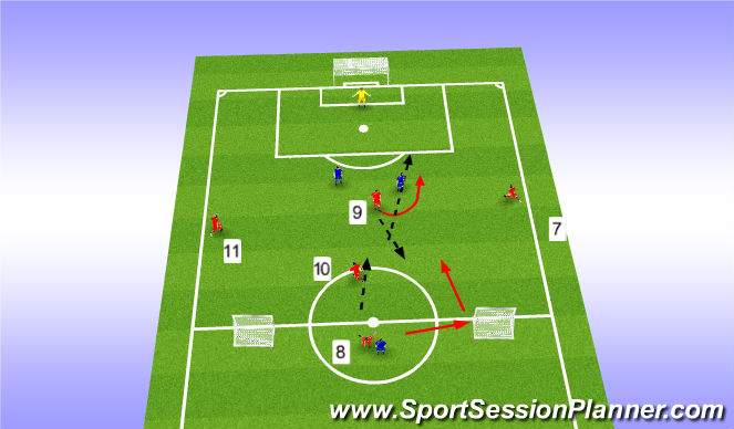 Football/Soccer Session Plan Drill (Colour): Setting The Standard