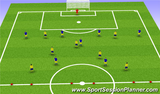 Football/Soccer Session Plan Drill (Colour): 7v7 to 3 Goals