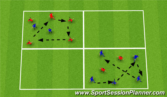 Football/Soccer Session Plan Drill (Colour): Warm Up 5v2