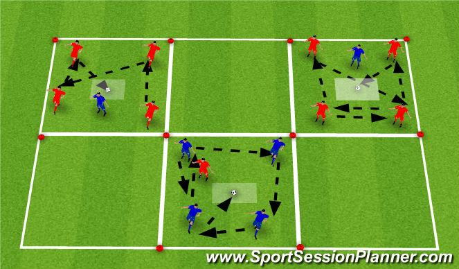 Football/Soccer Session Plan Drill (Colour): 4v1, Knockout