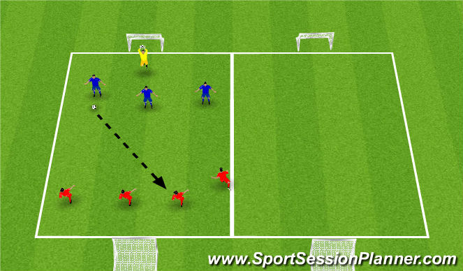 Football/Soccer Session Plan Drill (Colour): 4v3 Defending Out of Balance SSG
