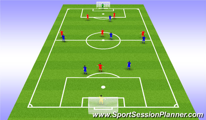 Football/Soccer Session Plan Drill (Colour): Match analysis