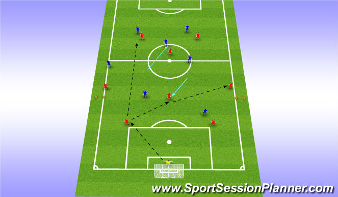 Football/Soccer Session Plan Drill (Colour): Affect the Midfield Two