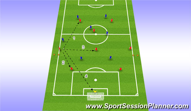 Football/Soccer Session Plan Drill (Colour): Affect The Fullbacks