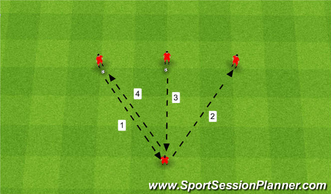 Football/Soccer Session Plan Drill (Colour): Reactive Passing Drill