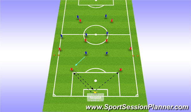 Football/Soccer Session Plan Drill (Colour): Affect The GK & CB's