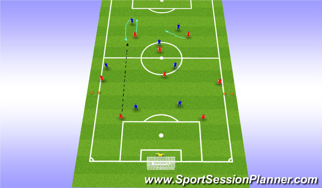Football/Soccer Session Plan Drill (Colour): Affect the Strikers