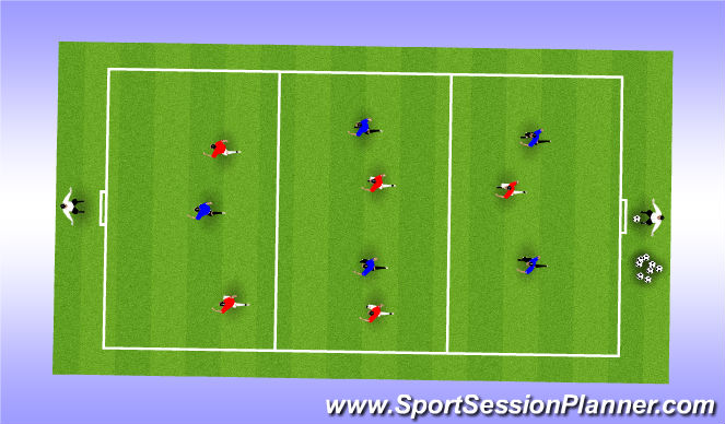 Football/Soccer Session Plan Drill (Colour): 3 Zone Game: Overload