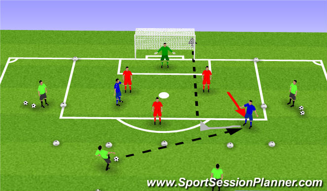 Football/Soccer Session Plan Drill (Colour): Finishing - Drill