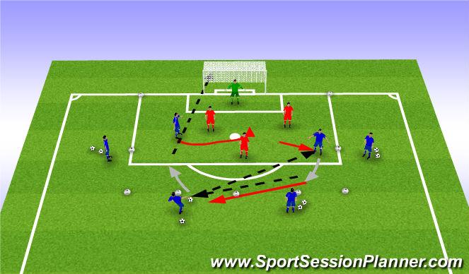 Football/Soccer Session Plan Drill (Colour): Finishing - Drill Progression (midfield run)