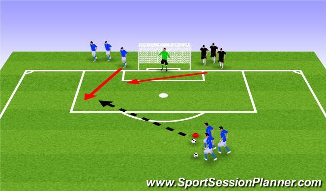 Football/Soccer Session Plan Drill (Colour): IIA. Back to Goal Game