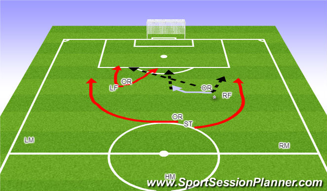 Football/Soccer Session Plan Drill (Colour): When one of the opposite forwards get the ball