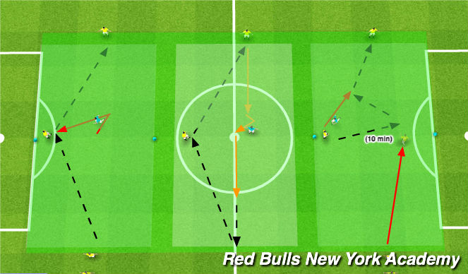 Football/Soccer Session Plan Drill (Colour): Technical Repetition: Unopposed / Semi