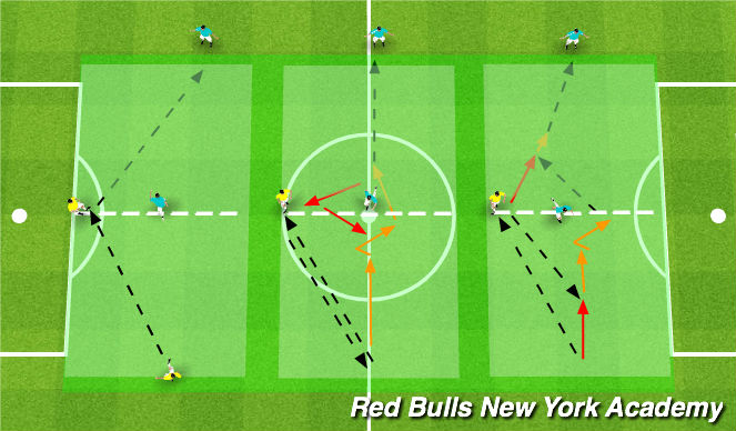 Football/Soccer Session Plan Drill (Colour): Technical Repetition: Opposed