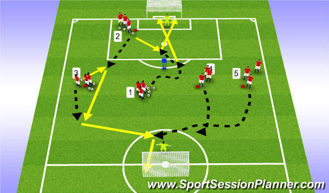 Football/Soccer Session Plan Drill (Colour): Tec: finishing and crossing