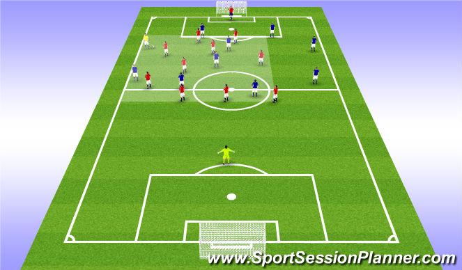 Football/Soccer Session Plan Drill (Colour): Team shape: fullback has ball