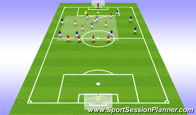 Football/Soccer Session Plan Drill (Colour): Team shape: centerback has ball
