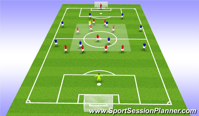 Football/Soccer Session Plan Drill (Colour): Team shape: CM has ball