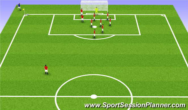 Football/Soccer Session Plan Drill (Colour): Corner: Defending zone/man