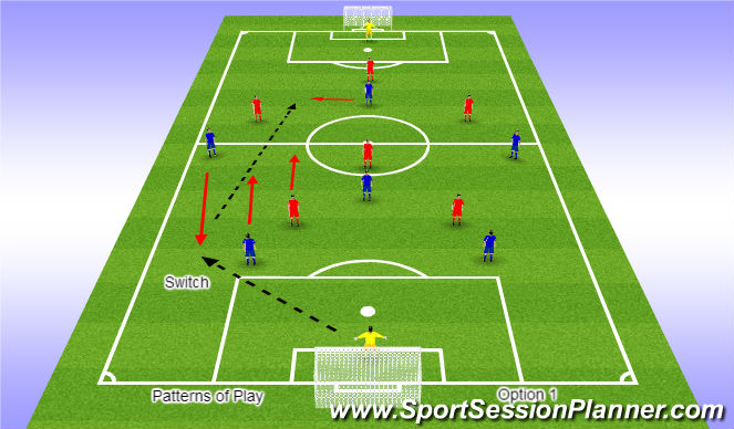 Football/Soccer Session Plan Drill (Colour): Bedding In Option 1