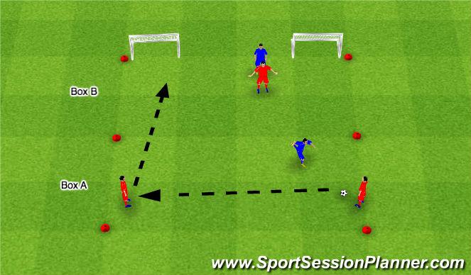 Football/Soccer Session Plan Drill (Colour): 2v1+1v1 to Goal