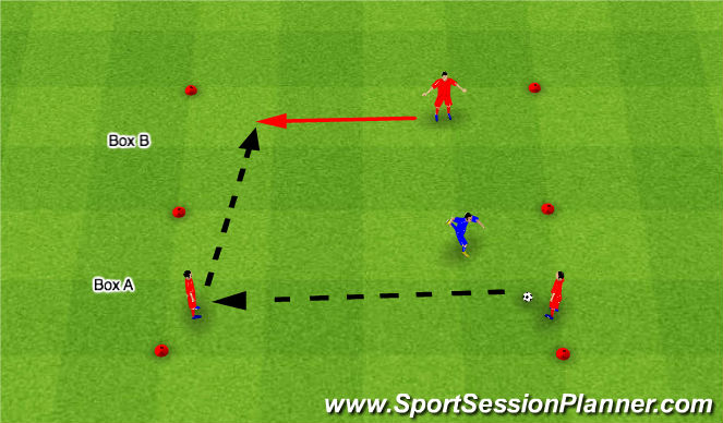Football/Soccer Session Plan Drill (Colour): 2v1+1 Possession Game