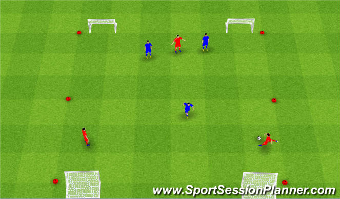Football/Soccer Session Plan Drill (Colour): 2v1+1v2 Scrimmage