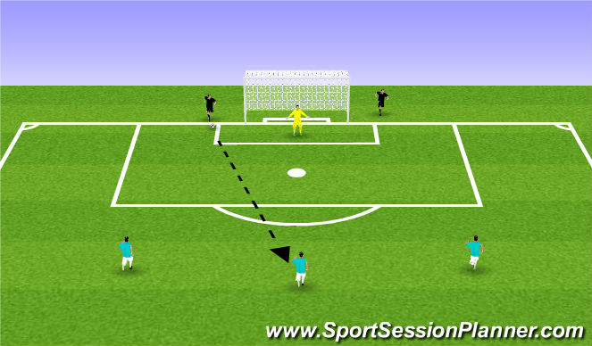 Football/Soccer Session Plan Drill (Colour): 3 v 2 to goal
