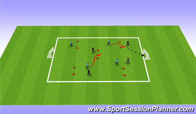 Football/Soccer Session Plan Drill (Colour): Small Sided 1v1 game