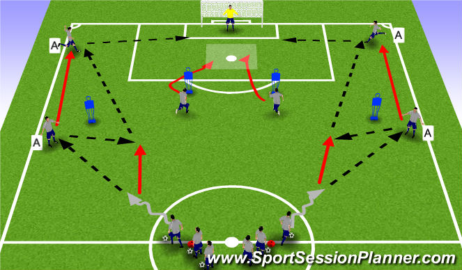 Football/Soccer Session Plan Drill (Colour): crossing and finishing 1