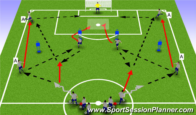 Football/Soccer Session Plan Drill (Colour): crossing and finishing 2