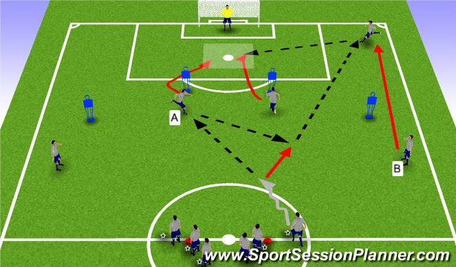 Football/Soccer Session Plan Drill (Colour): crossing and finishing 3