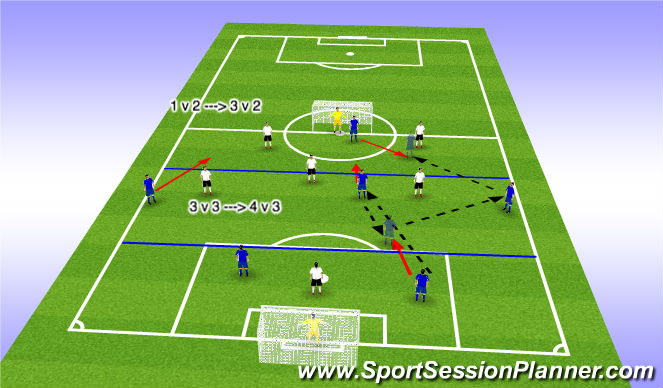Football/Soccer Session Plan Drill (Colour): Supporting in Numbers