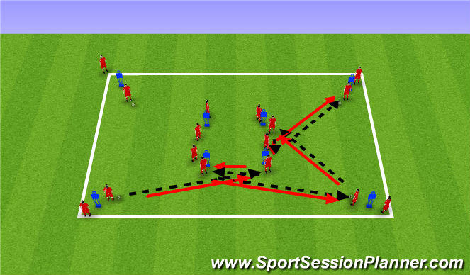 Football/Soccer Session Plan Drill (Colour): Skill Intro One Touch