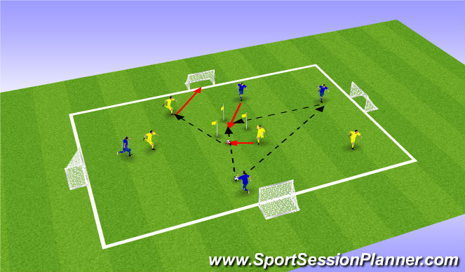 Football/Soccer Session Plan Drill (Colour): 4v4 Posession