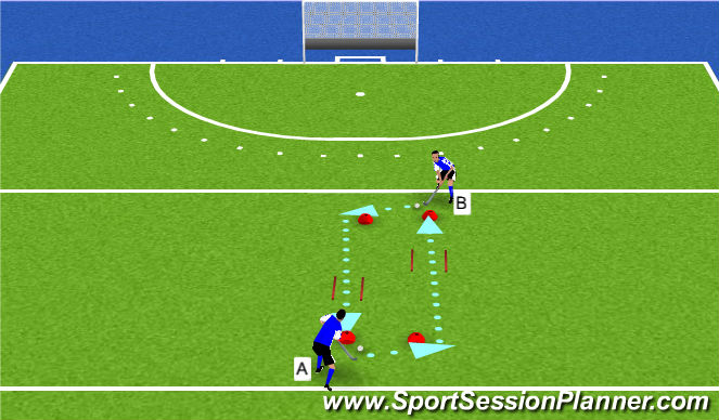 Hockey Session Plan Drill (Colour): Drive through gate