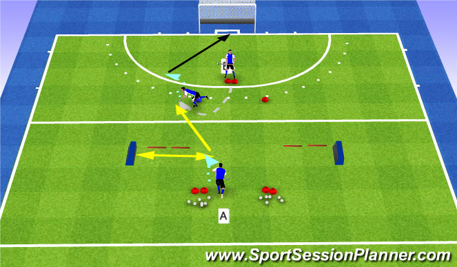 Hockey Session Plan Drill (Colour): Open receiving