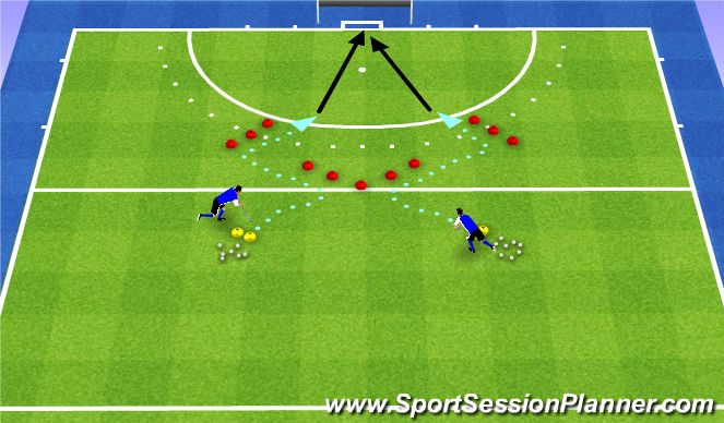 Hockey Session Plan Drill (Colour): Body Fake