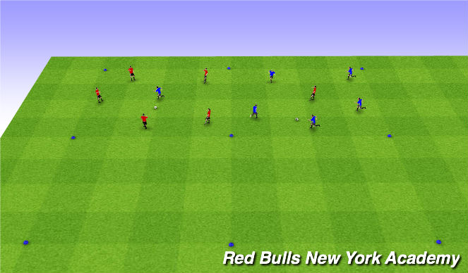 Football/Soccer Session Plan Drill (Colour): Blue Squares