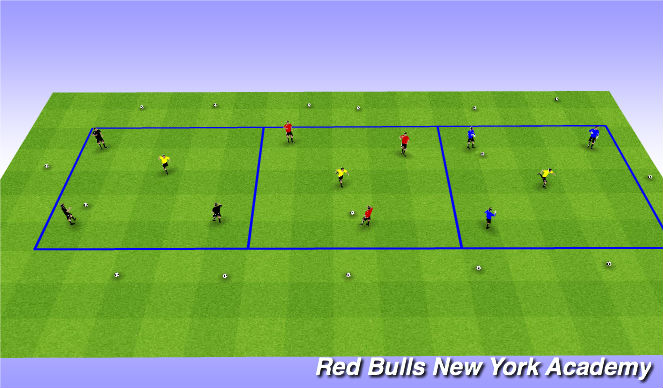 Football/Soccer Session Plan Drill (Colour): Four Team Rondo