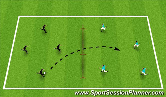 Football/Soccer Session Plan Drill (Colour): Soccer Tennis