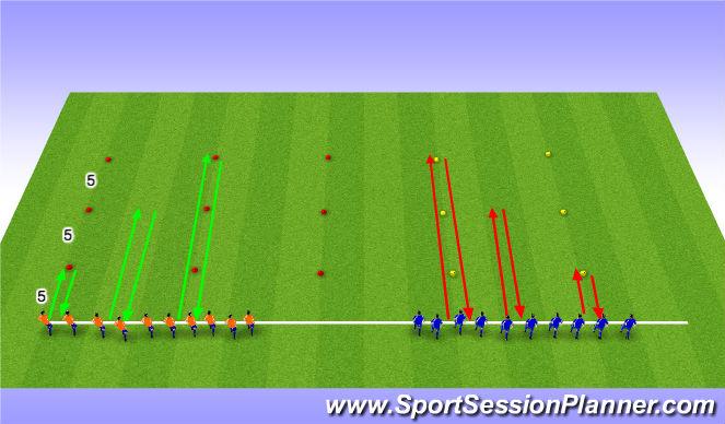 Football/Soccer Session Plan Drill (Colour): Shuttles