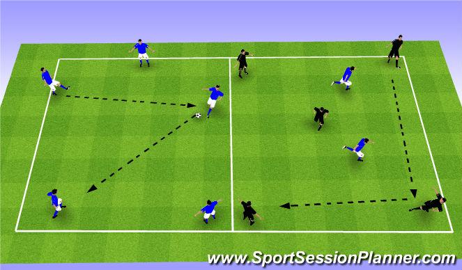 Football/Soccer Session Plan Drill (Colour): Skill Intro