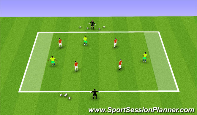 Football/Soccer Session Plan Drill (Colour): Skill Training/Game