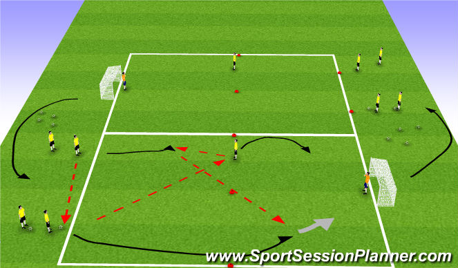 Football/Soccer Session Plan Drill (Colour): GRP 3rd man far